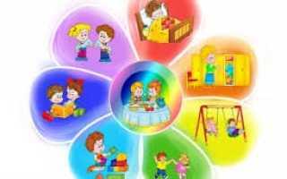 Формирование очереди и порядок приема в детский сад в Туле: документы, льготный список